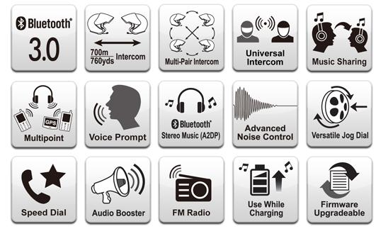 SMH5-FM-Features